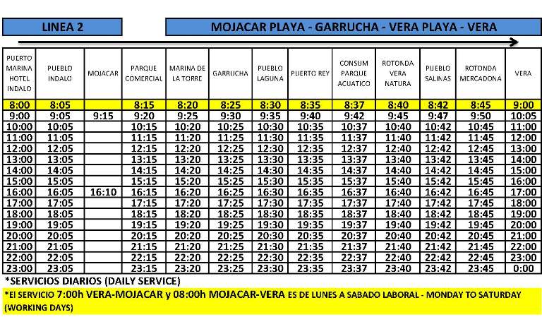 LINEA 2. MOJACAR PLAYA - GARRUCHA - PUERTO REY - VERA
