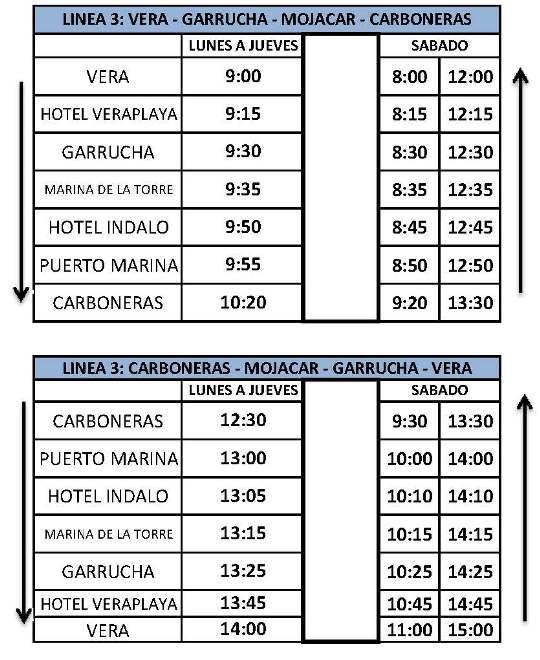 LINEA 3. VERA - GARRUCHA - HOTEL INDALO - CARBONERAS